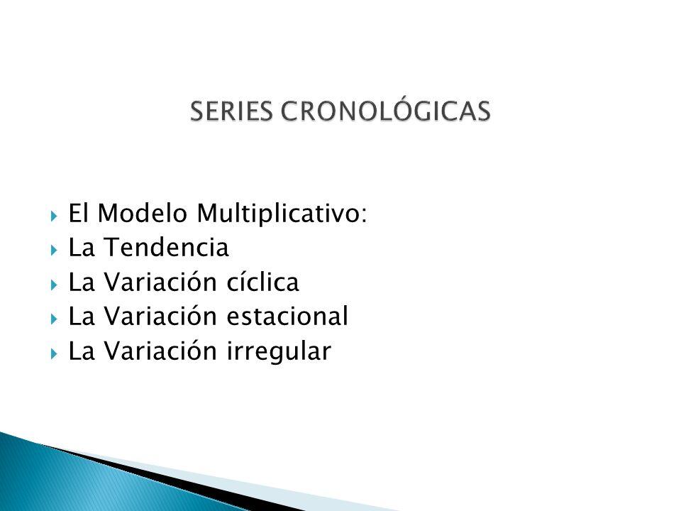 SERIES CRONOLÓGICAS El Modelo Multiplicativo: La Tendencia