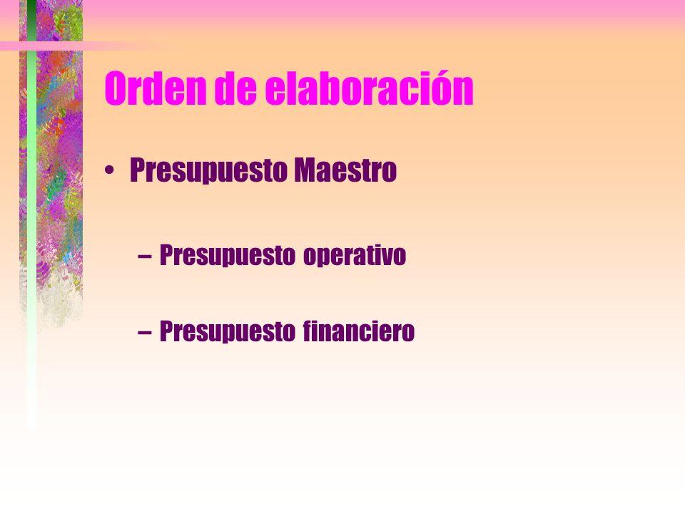 Orden de elaboración Presupuesto Maestro Presupuesto operativo