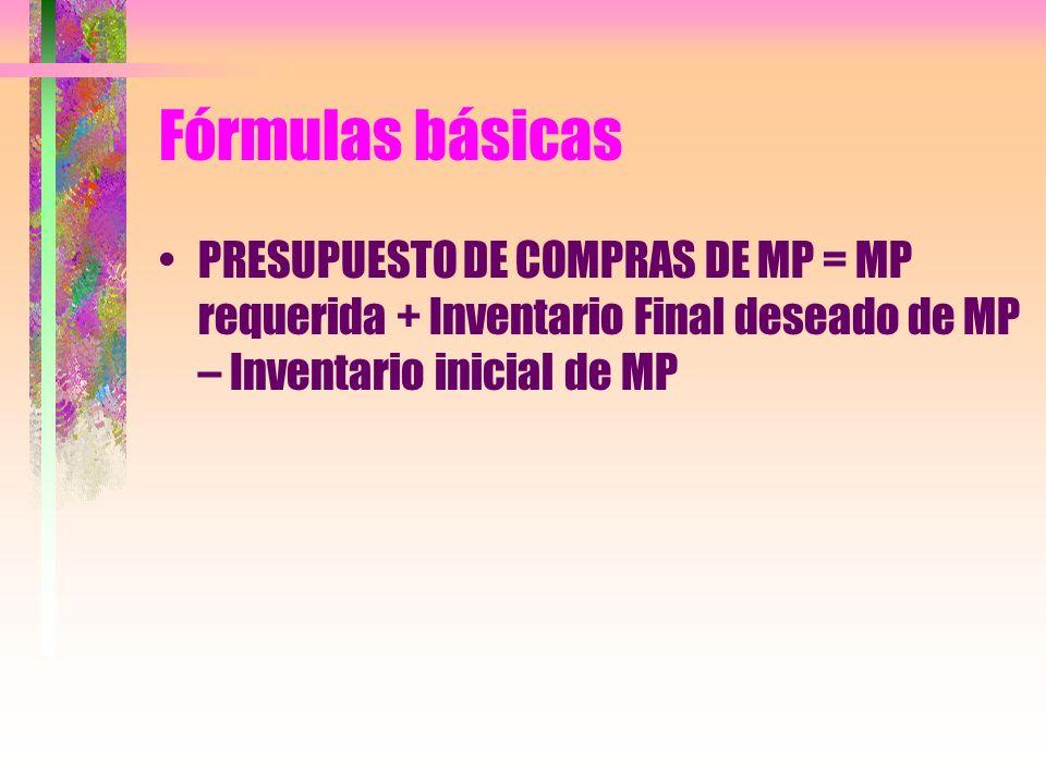 Fórmulas básicas PRESUPUESTO DE COMPRAS DE MP = MP requerida + Inventario Final deseado de MP – Inventario inicial de MP.