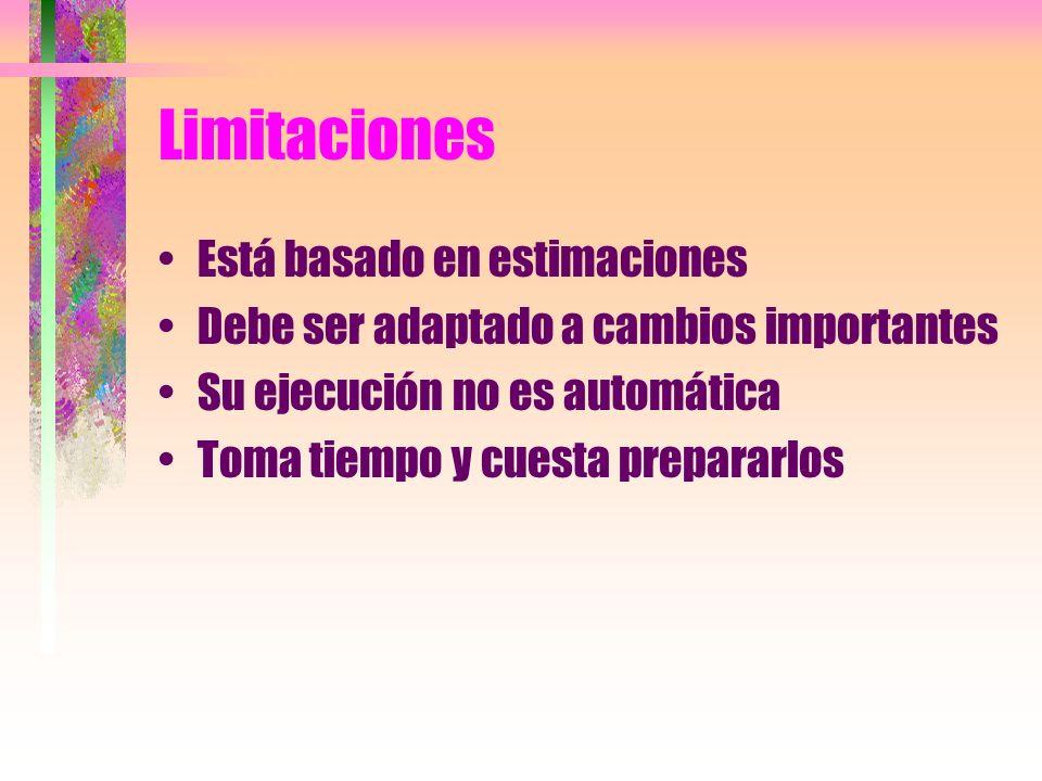 Limitaciones Está basado en estimaciones