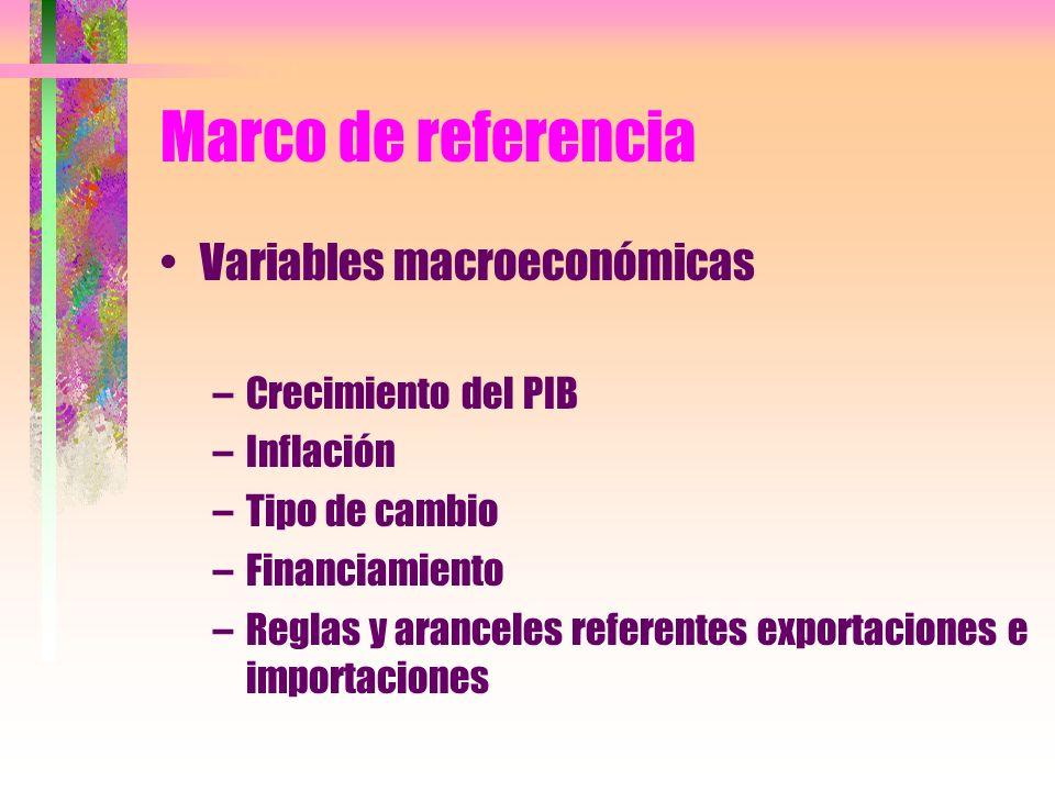 Marco de referencia Variables macroeconómicas Crecimiento del PIB