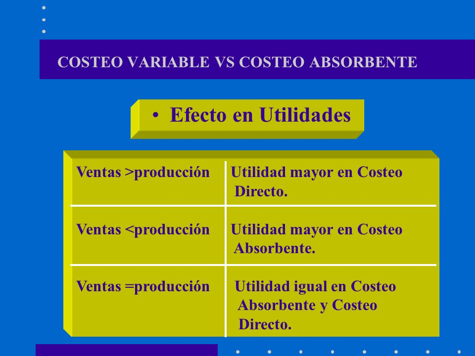 COSTEO VARIABLE VS COSTEO ABSORBENTE