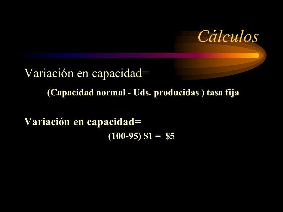 (Capacidad normal - Uds. producidas ) tasa fija