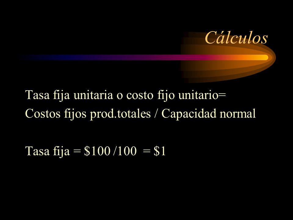 Cálculos Tasa fija unitaria o costo fijo unitario=