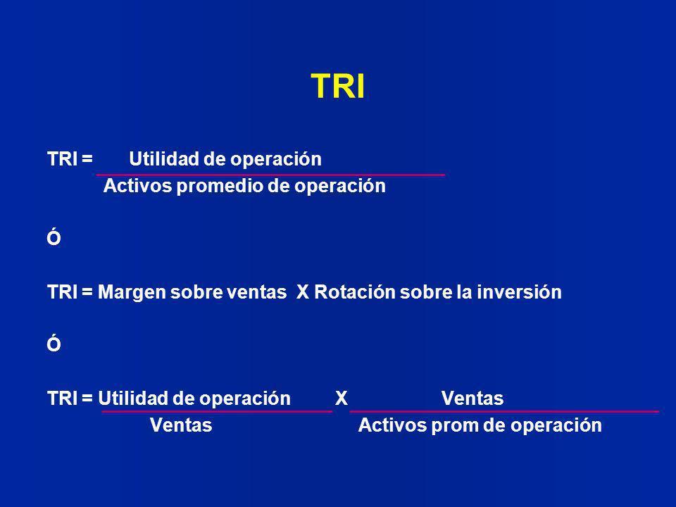 TRI TRI = Utilidad de operación Activos promedio de operación Ó