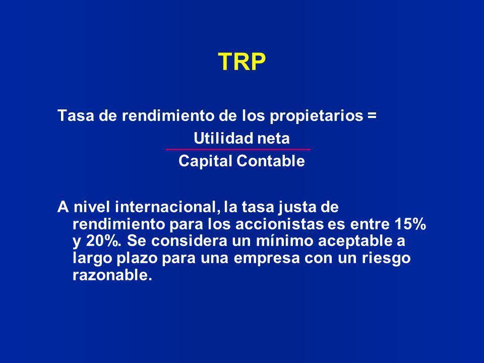 TRP Tasa de rendimiento de los propietarios = Utilidad neta