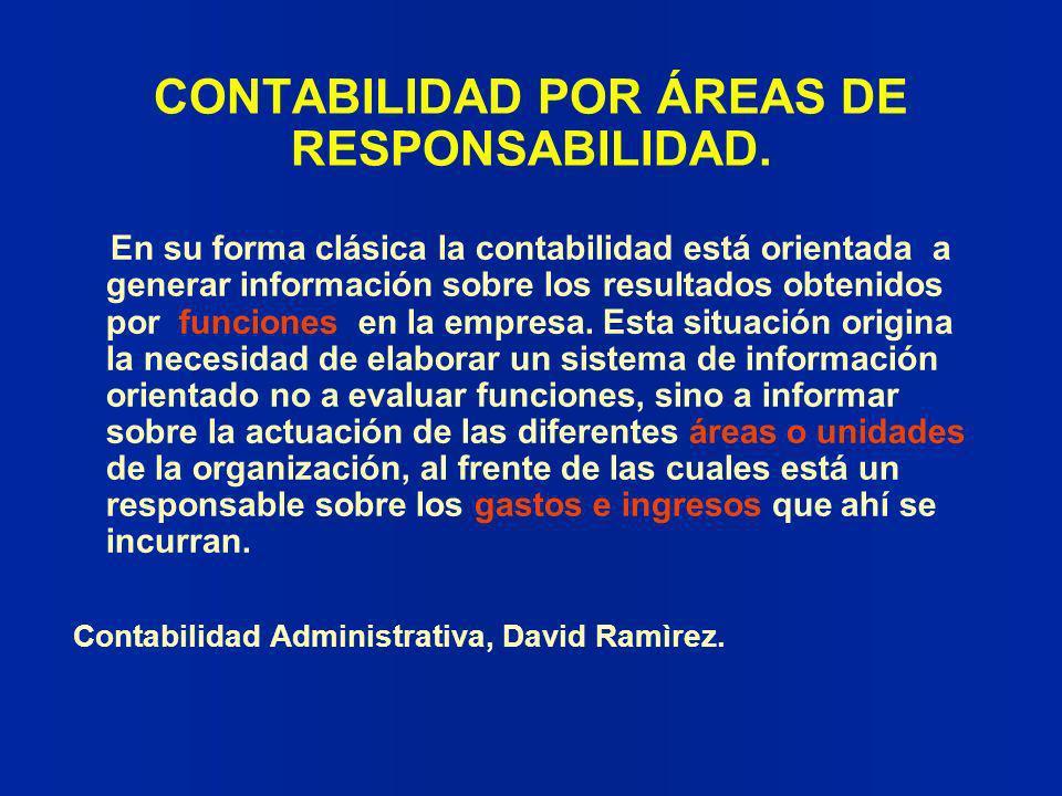 CONTABILIDAD POR ÁREAS DE RESPONSABILIDAD.