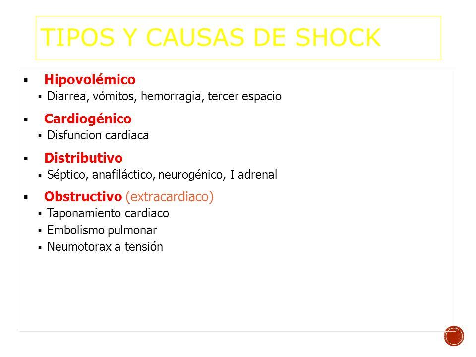 TIPOS y CAUSAS DE SHOCK Hipovolémico Cardiogénico Distributivo
