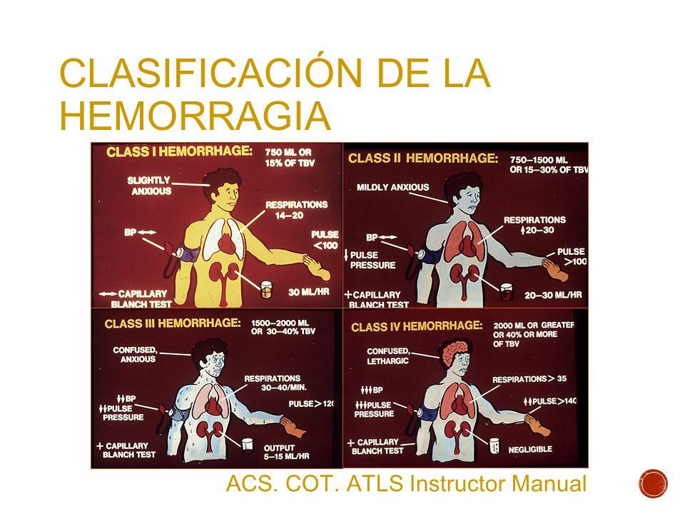 Clasificación de la hemorragia