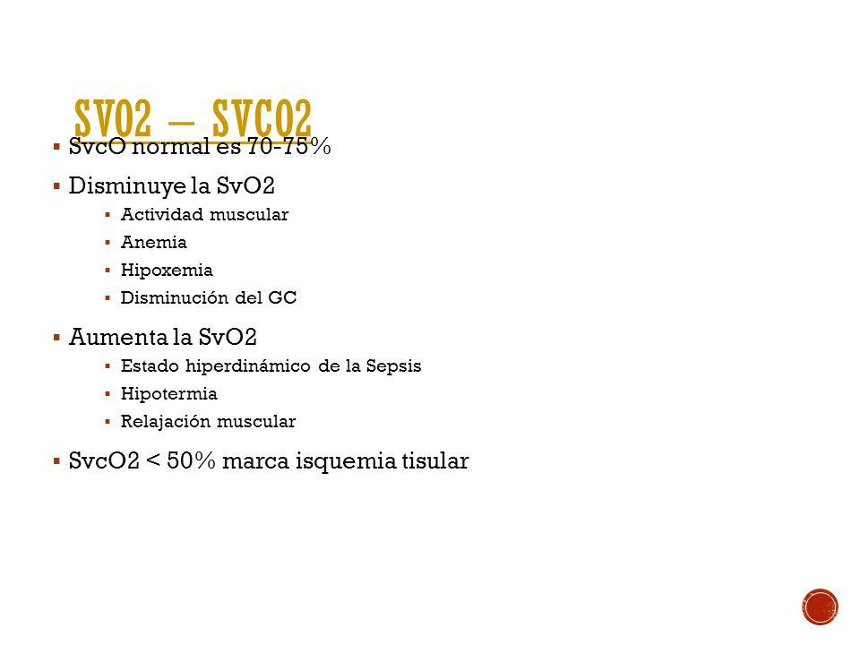SvO2 – SvcO2 SvcO normal es 70-75% Disminuye la SvO2 Aumenta la SvO2