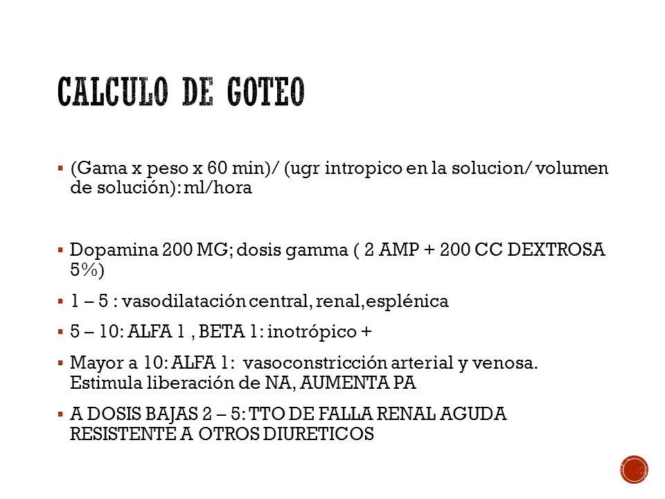 Calculo de goteo (Gama x peso x 60 min)/ (ugr intropico en la solucion/ volumen de solución): ml/hora.