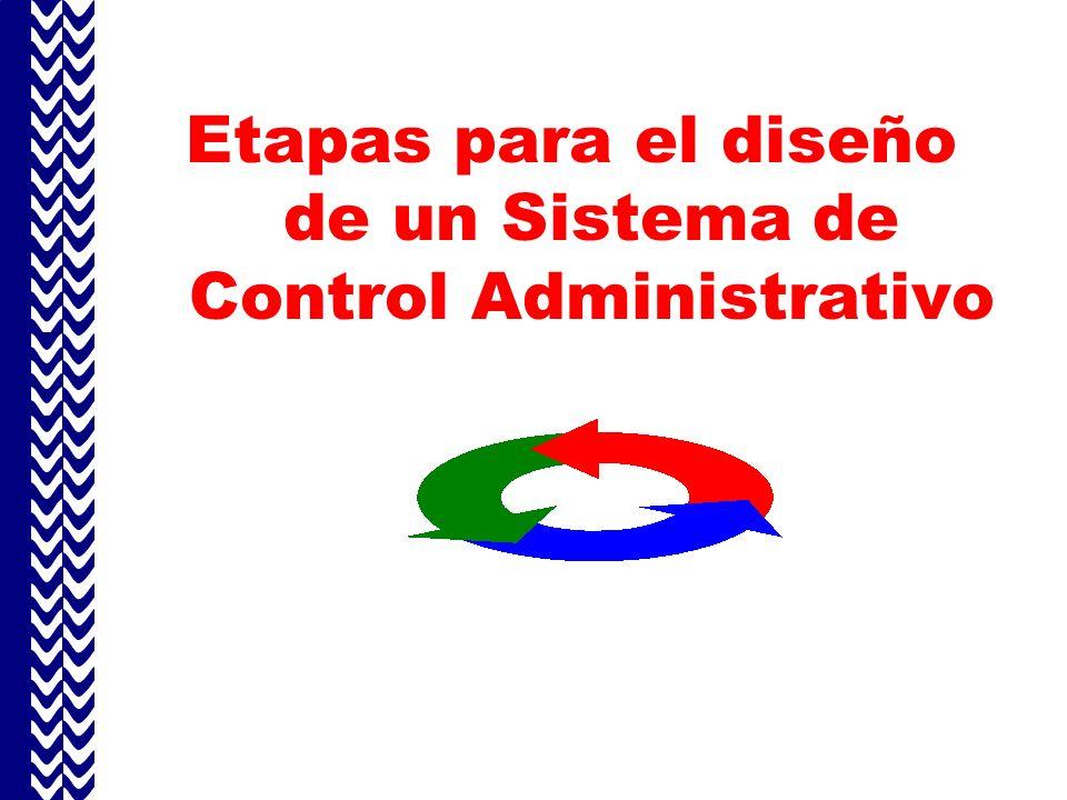 Etapas para el diseño de un Sistema de Control Administrativo