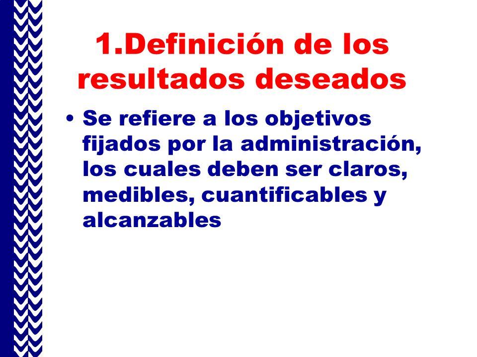 1.Definición de los resultados deseados