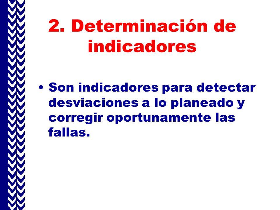 2. Determinación de indicadores
