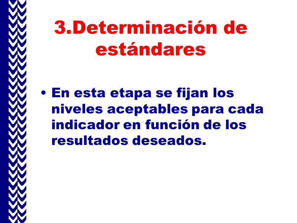 3.Determinación de estándares