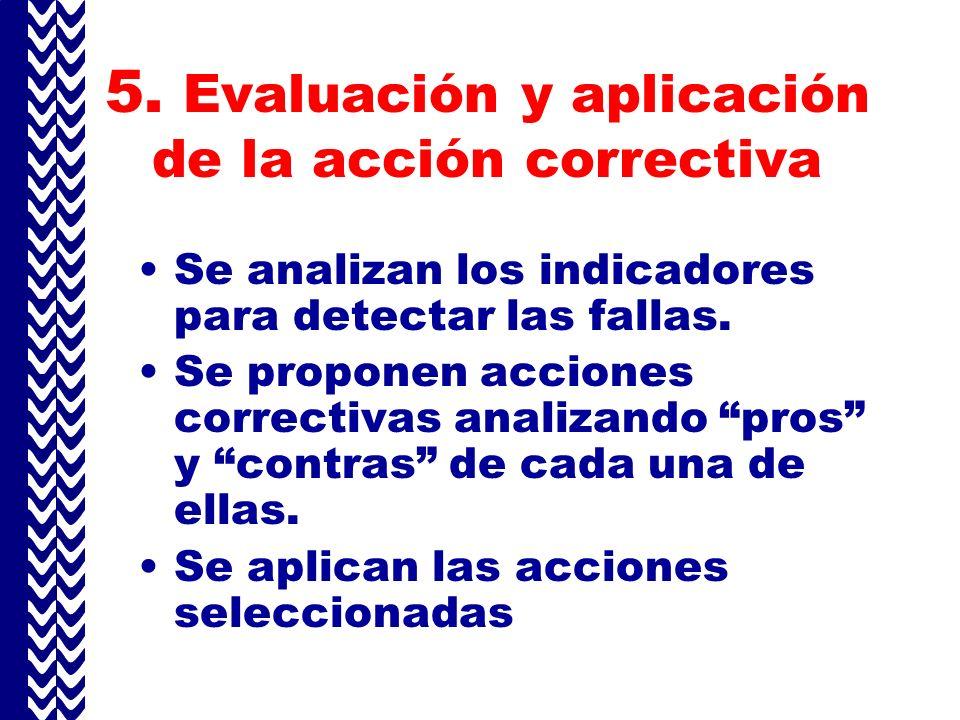 5. Evaluación y aplicación de la acción correctiva