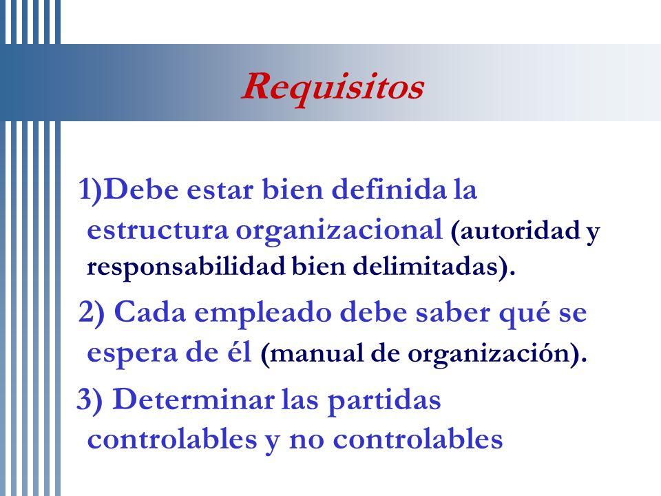 Requisitos1)Debe estar bien definida la estructura organizacional (autoridad y responsabilidad bien delimitadas).
