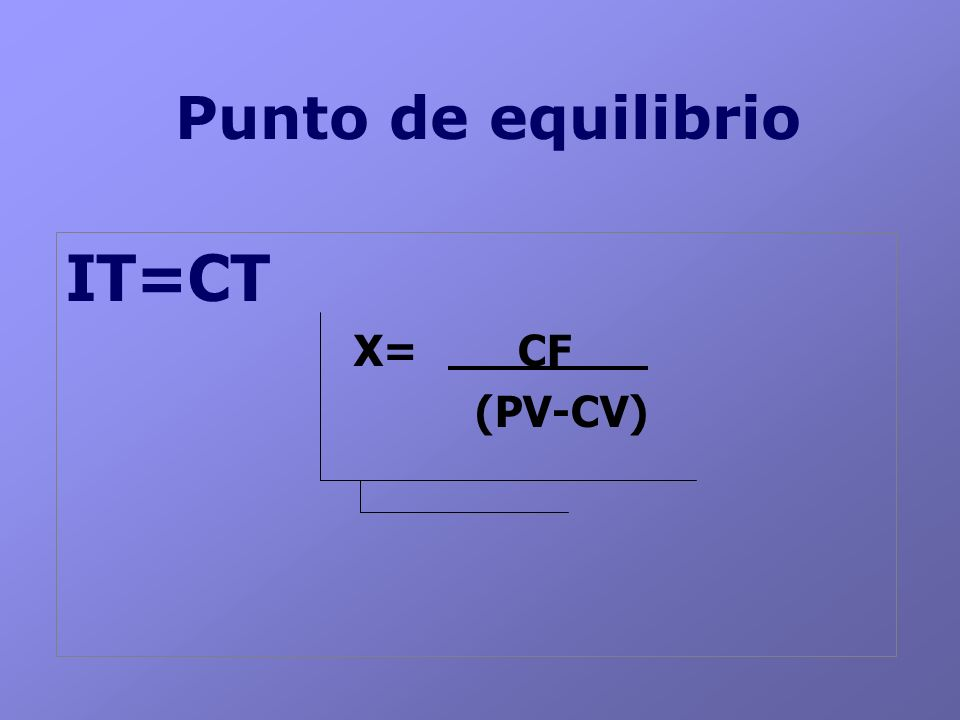 Punto de equilibrio IT=CT X= CF (PV-CV)