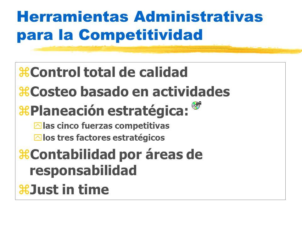 Herramientas Administrativas para la Competitividad