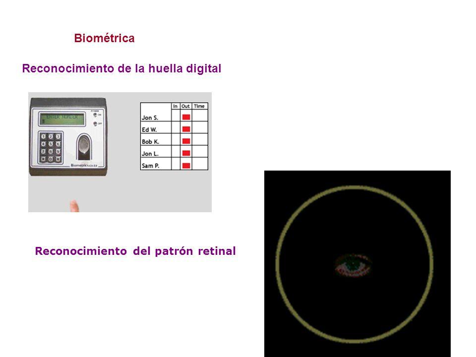 Reconocimiento del patrón retinal