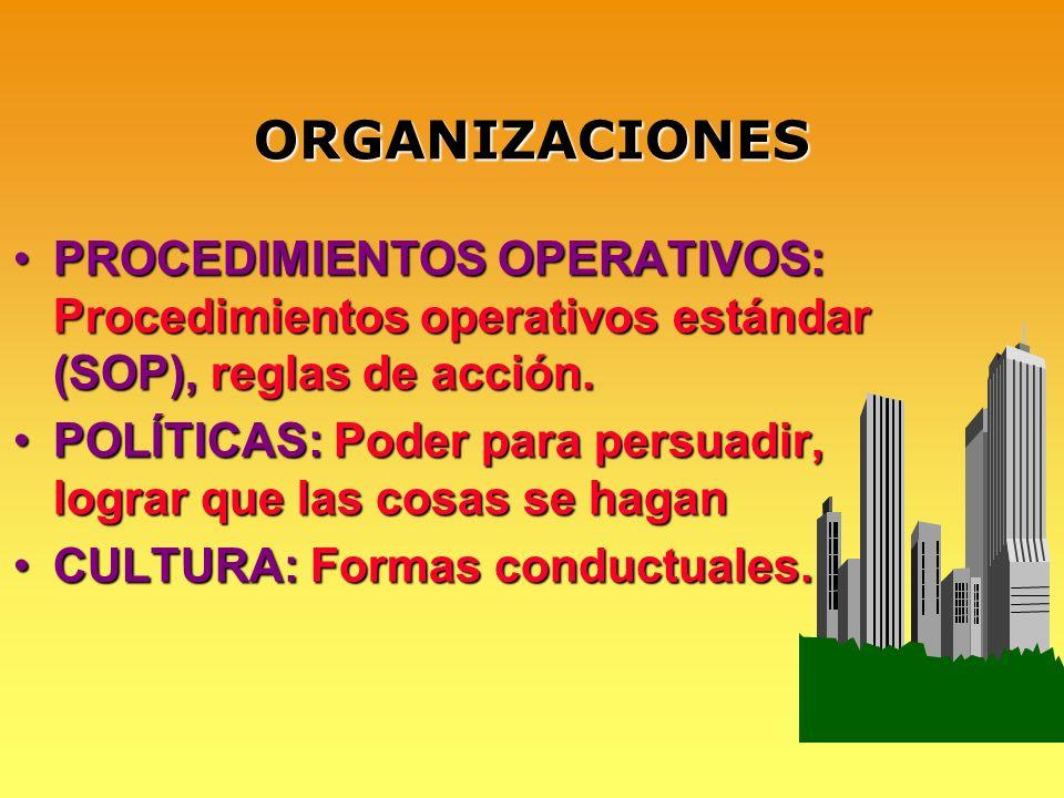 ORGANIZACIONESPROCEDIMIENTOS OPERATIVOS: Procedimientos operativos estándar (SOP), reglas de acción.