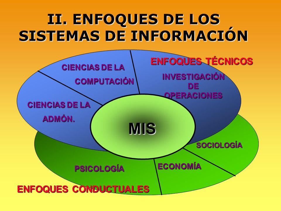 II. ENFOQUES DE LOS SISTEMAS DE INFORMACIÓN