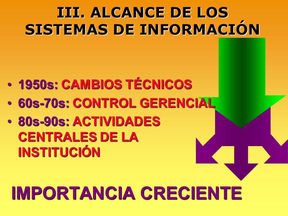 III. ALCANCE DE LOS SISTEMAS DE INFORMACIÓN