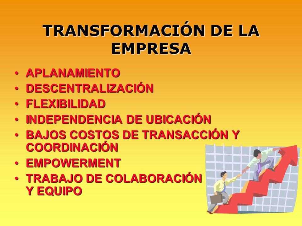 TRANSFORMACIÓN DE LA EMPRESA