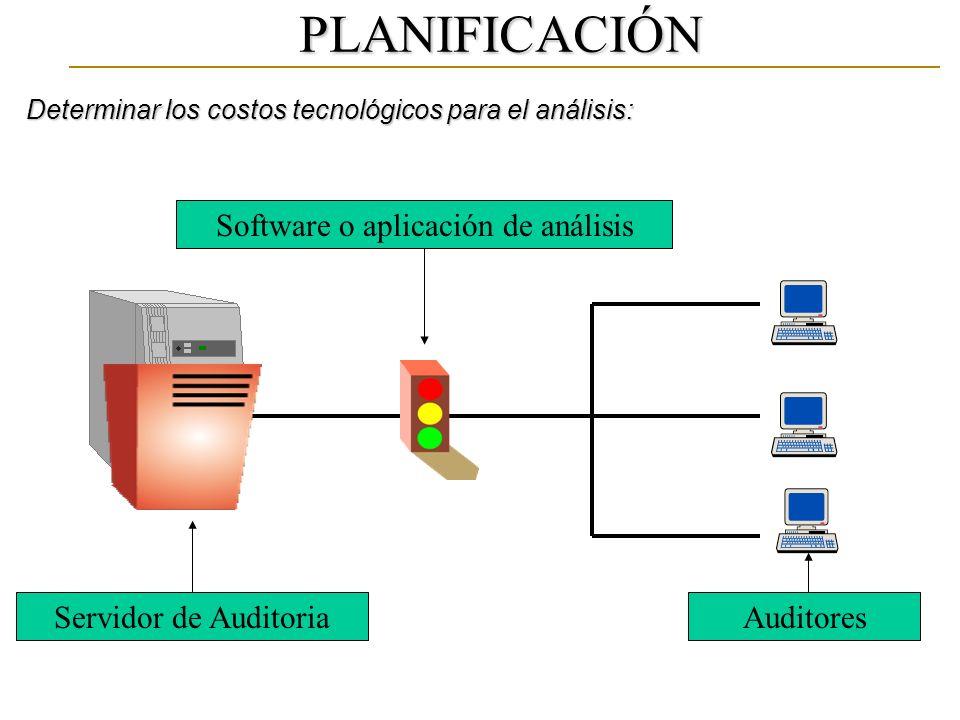 Software o aplicación de análisis