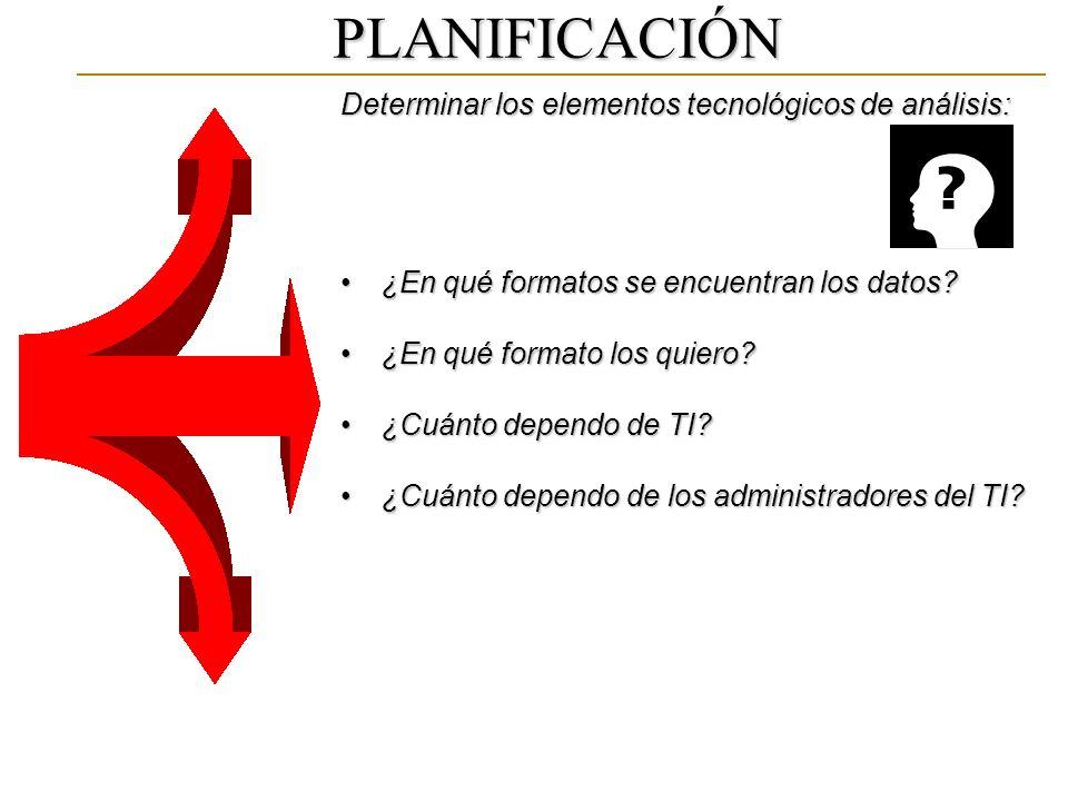 PLANIFICACIÓN Determinar los elementos tecnológicos de análisis: