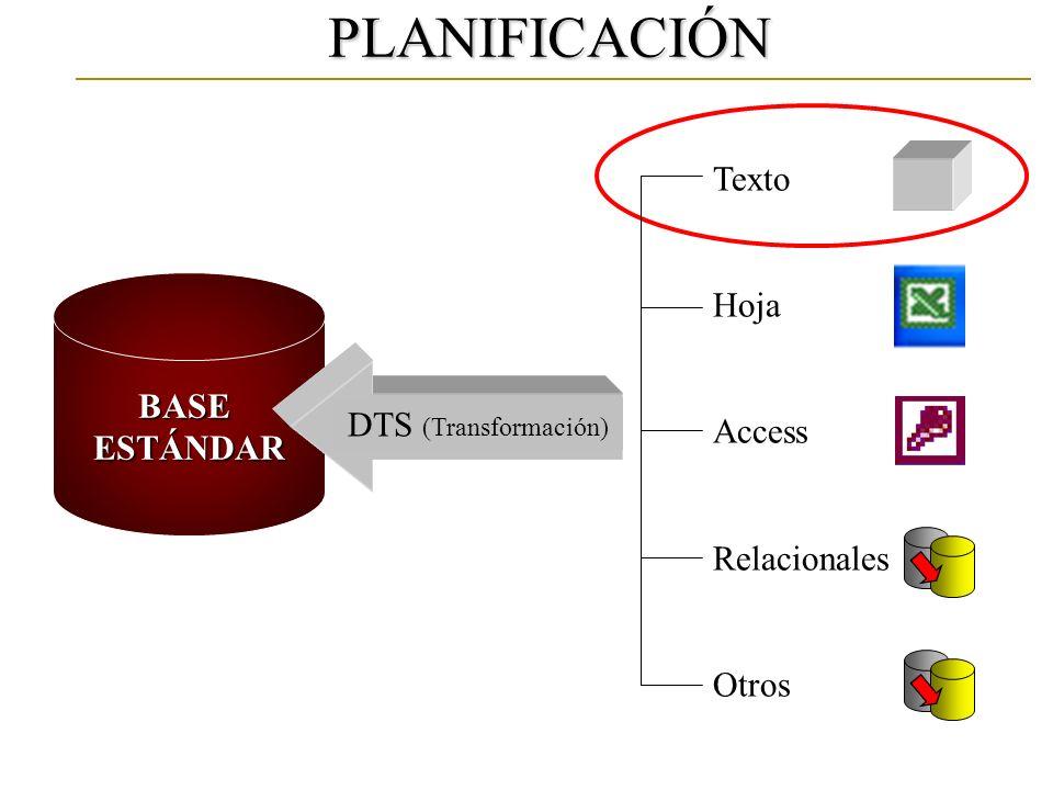 PLANIFICACIÓN Texto Hoja Access BASE ESTÁNDAR Relacionales