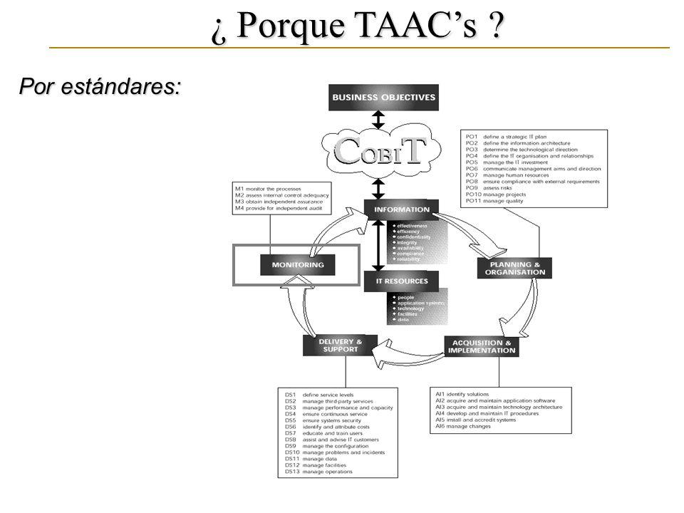 ¿ Porque TAAC's Por estándares: