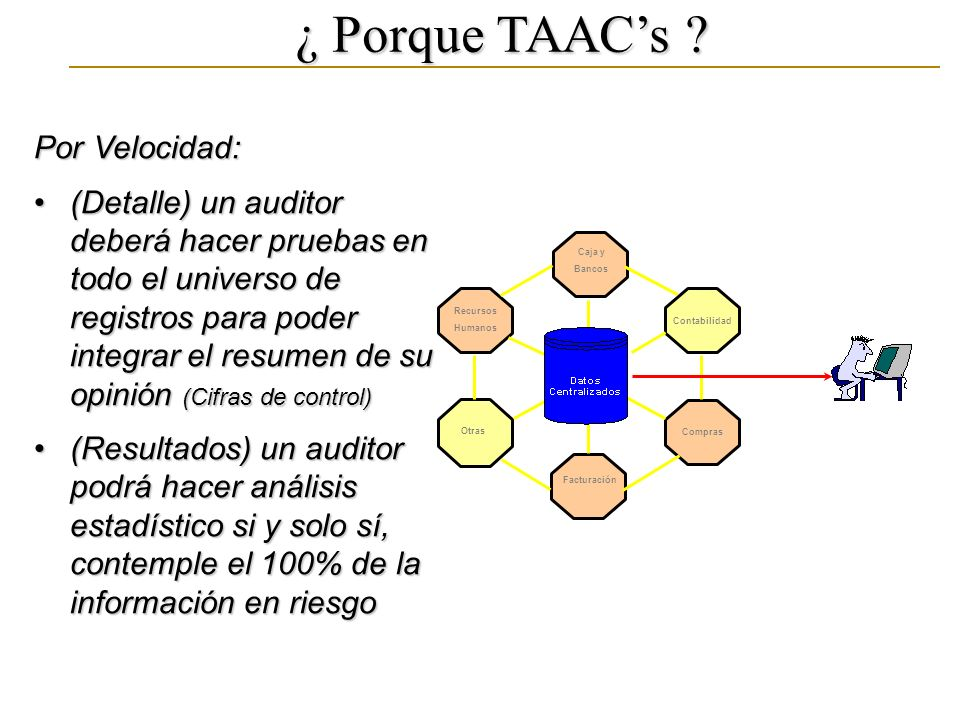 ¿ Porque TAAC's Por Velocidad: