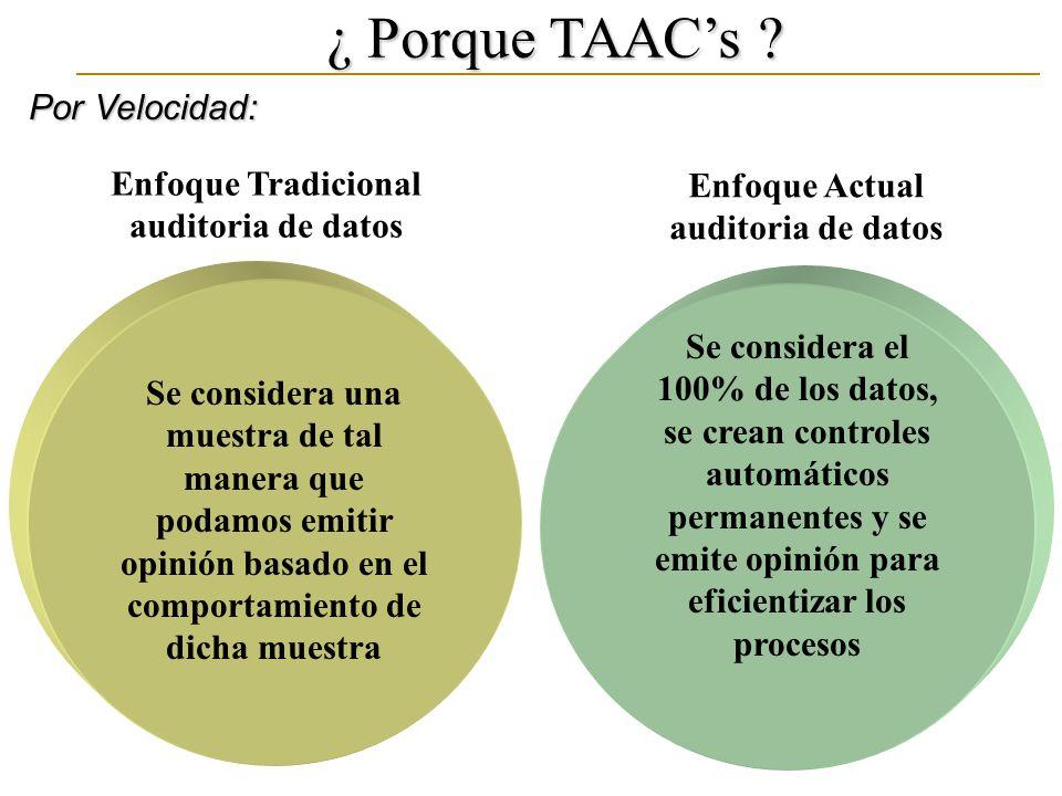 ¿ Porque TAAC's Por Velocidad: Enfoque Tradicional Enfoque Actual