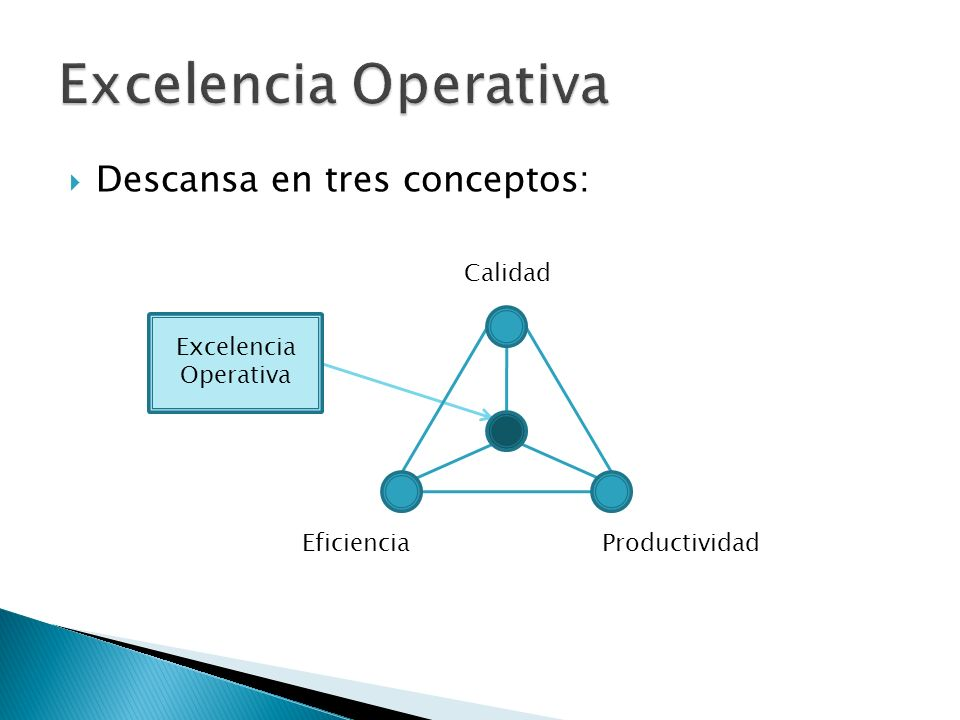 Excelencia Operativa Descansa en tres conceptos: Calidad