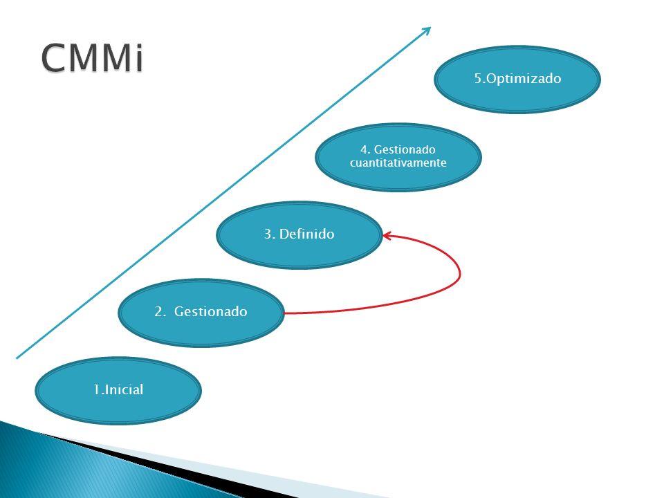 4. Gestionado cuantitativamente