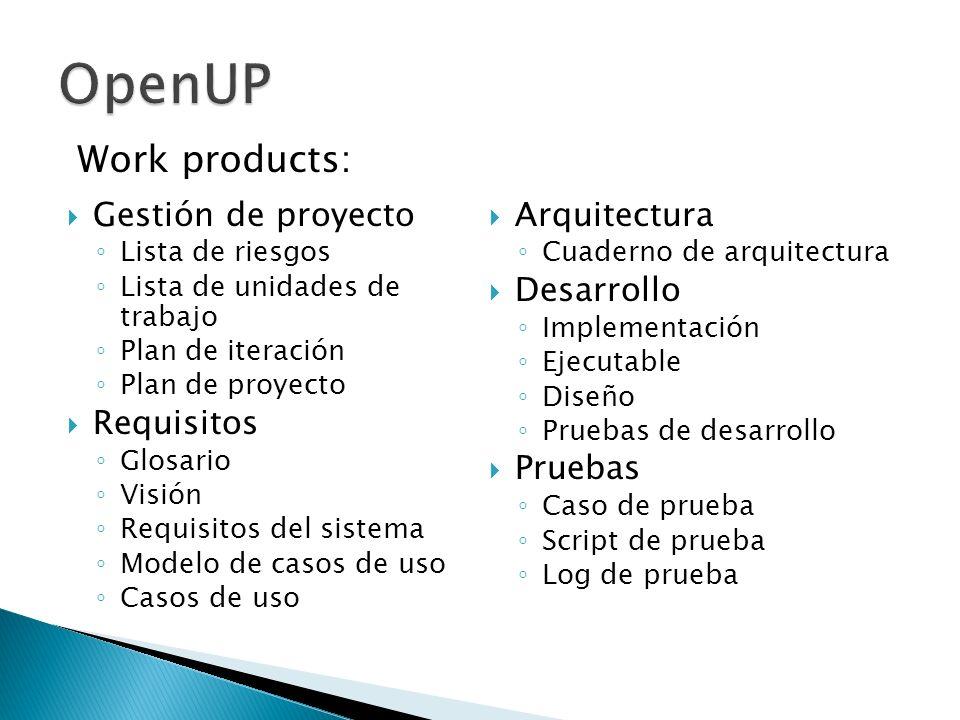 OpenUP Work products: Gestión de proyecto Arquitectura Desarrollo