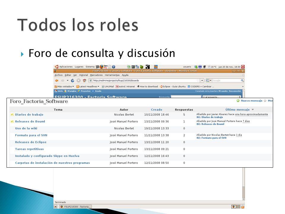 Todos los roles Foro de consulta y discusión