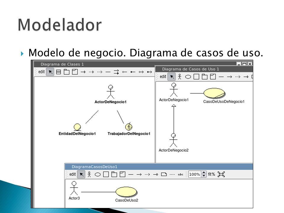 Modelador Modelo de negocio. Diagrama de casos de uso.