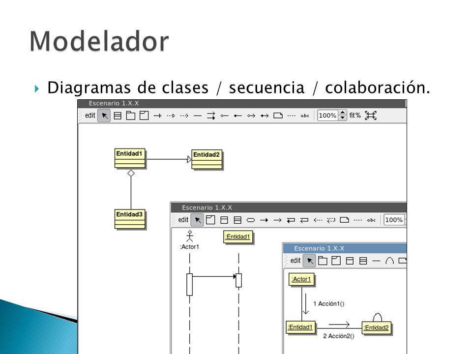Modelador Diagramas de clases / secuencia / colaboración.
