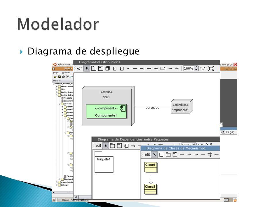Modelador Diagrama de despliegue
