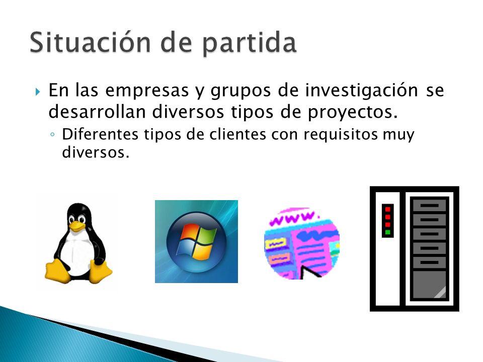 Situación de partida En las empresas y grupos de investigación se desarrollan diversos tipos de proyectos.