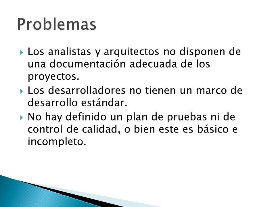 Problemas Los analistas y arquitectos no disponen de una documentación adecuada de los proyectos.