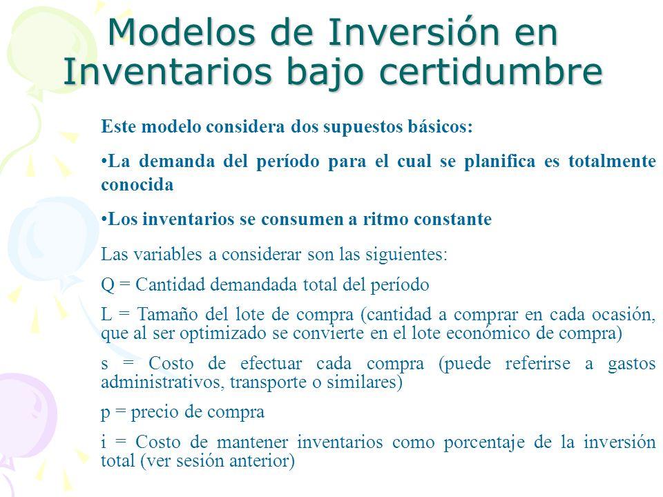 Modelos de Inversión en Inventarios bajo certidumbre