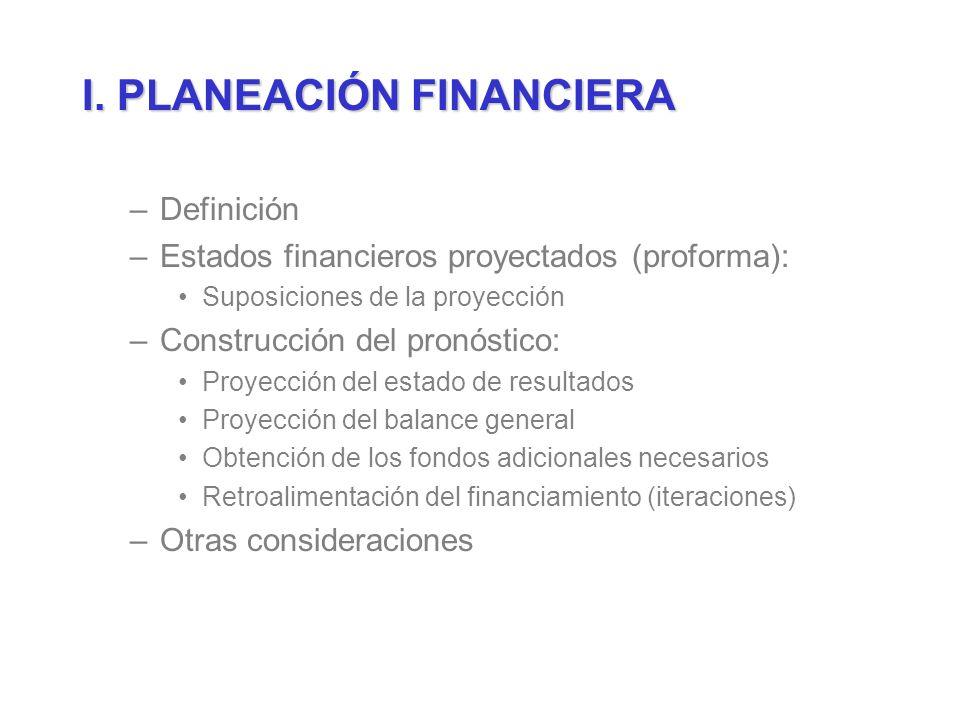 I. PLANEACIÓN FINANCIERA