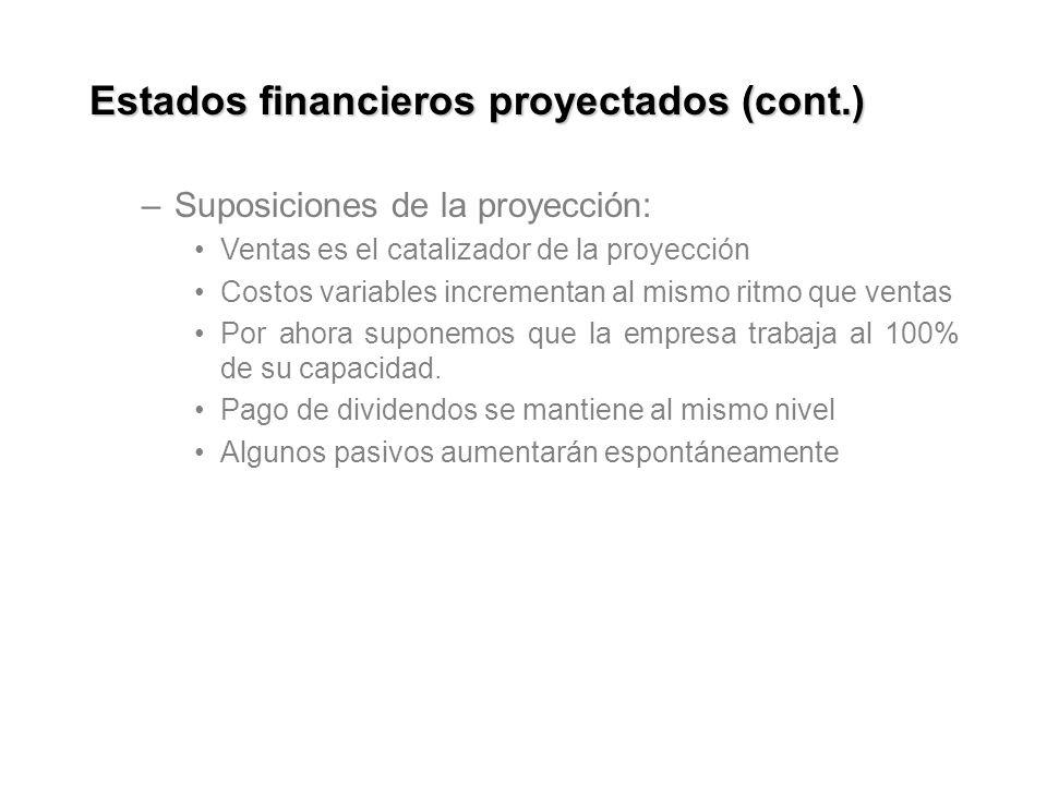 Estados financieros proyectados (cont.)