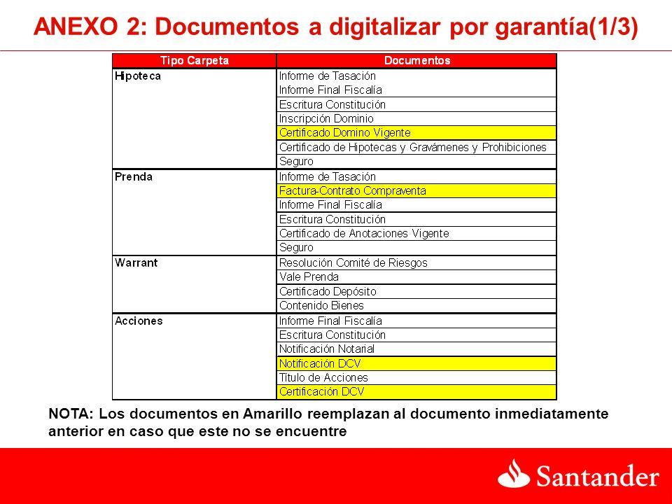 ANEXO 2: Documentos a digitalizar por garantía(1/3)