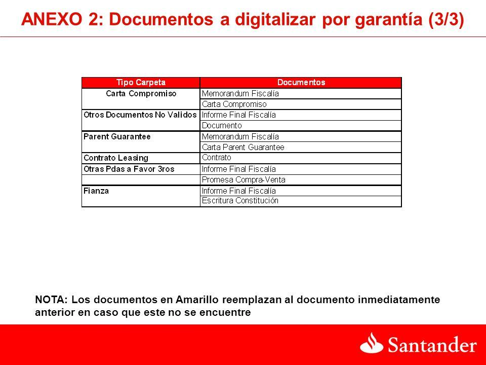 ANEXO 2: Documentos a digitalizar por garantía (3/3)