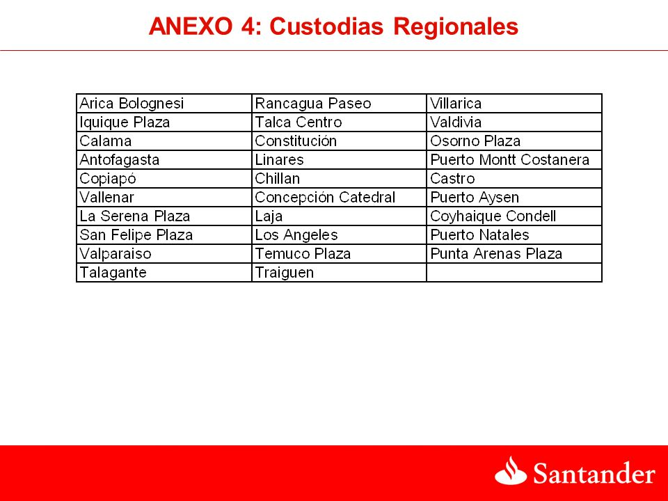 ANEXO 4: Custodias Regionales