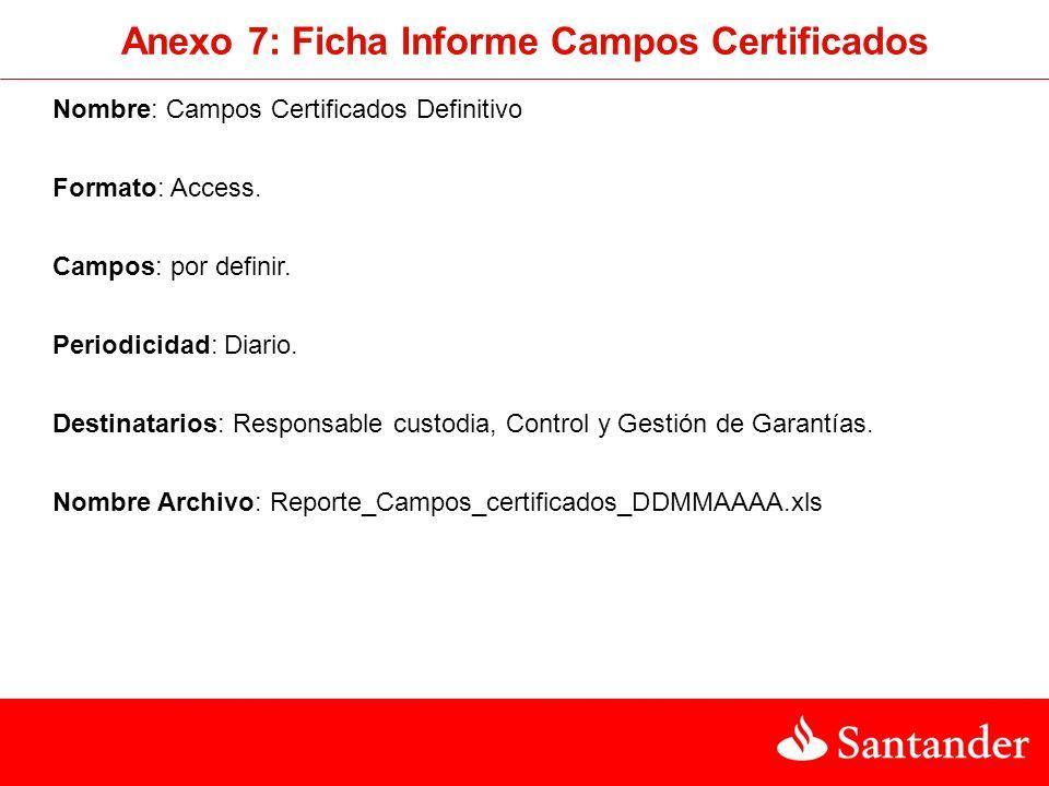 Anexo 7: Ficha Informe Campos Certificados